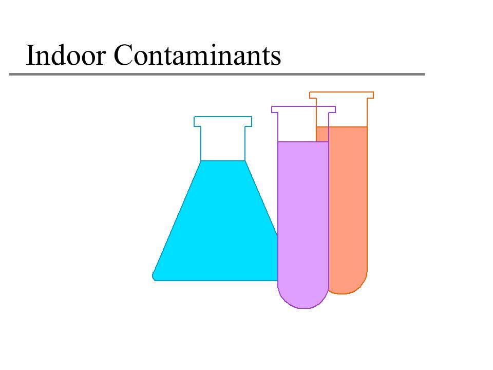 Indoor Contaminants