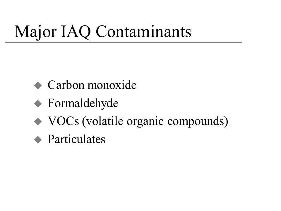Major IAQ Contaminants  Carbon monoxide  Formaldehyde  VOCs (volatile organic compounds)  Particulates