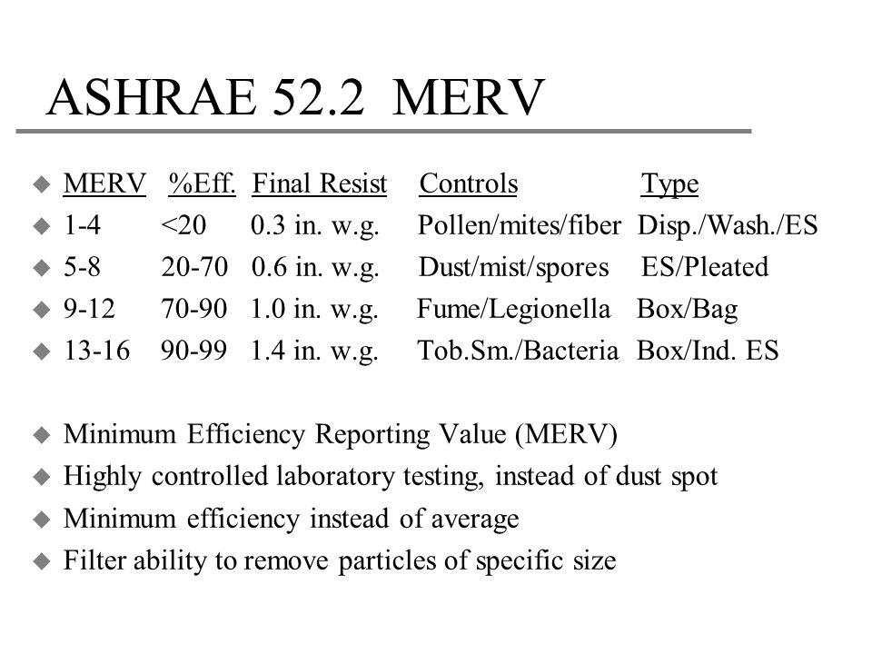 ASHRAE 52.2 MERV  MERV %Eff. Final Resist ControlsType  1-4 <20 0.3 in. w.g. Pollen/mites/fiber Disp./Wash./ES  5-8 20-70 0.6 in. w.g. Dust/mist/sp
