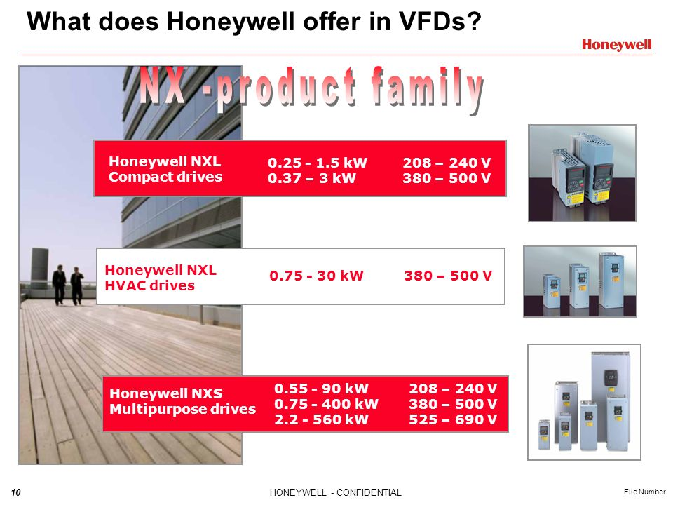 10HONEYWELL - CONFIDENTIAL File Number What does Honeywell offer in VFDs? Honeywell NXL HVAC drives 0.75 - 30 kW380 – 500 V Honeywell NXL Compact driv