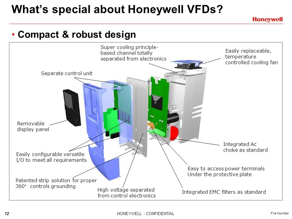 12HONEYWELL - CONFIDENTIAL File Number What's special about Honeywell VFDs.
