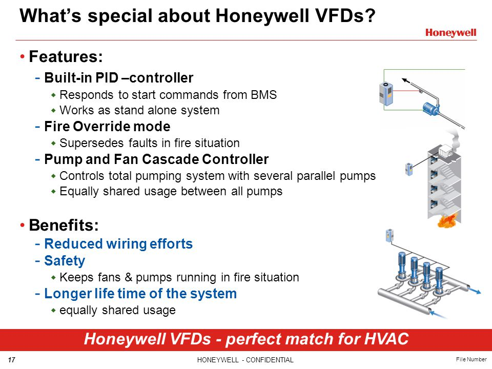 17HONEYWELL - CONFIDENTIAL File Number What's special about Honeywell VFDs.