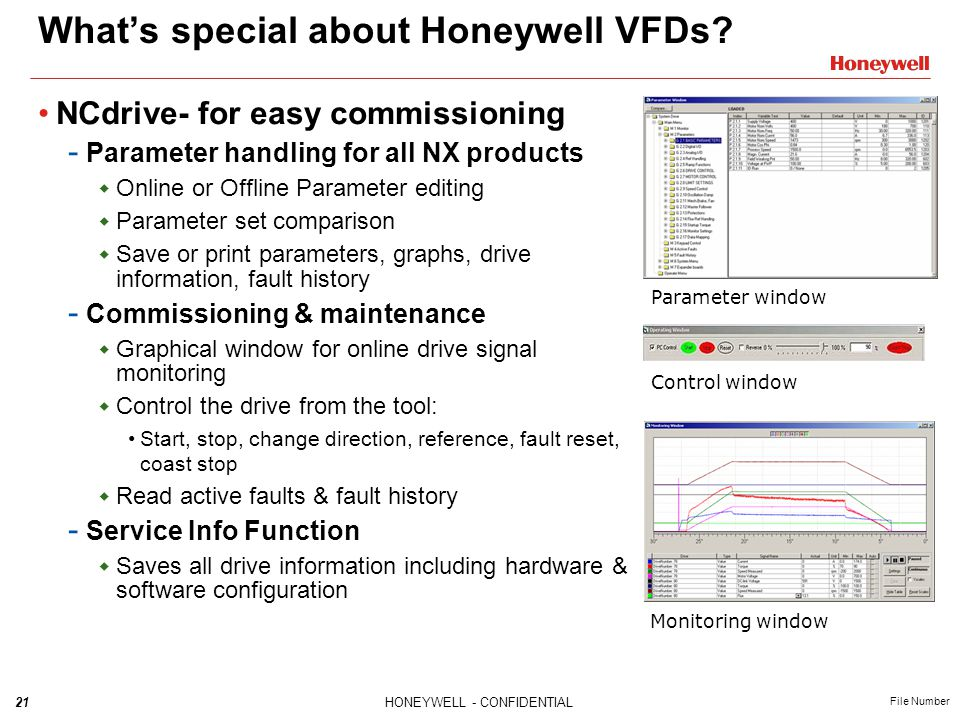 21HONEYWELL - CONFIDENTIAL File Number What's special about Honeywell VFDs.