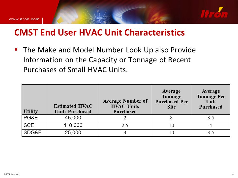 © 2009, Itron Inc. 40 CMST End User HVAC Unit Characteristics  The Make and Model Number Look Up also Provide Information on the Capacity or Tonnage