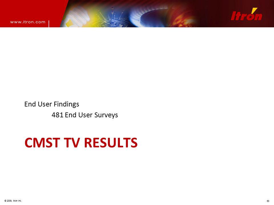 © 2009, Itron Inc. 53 CMST TV RESULTS End User Findings 481 End User Surveys