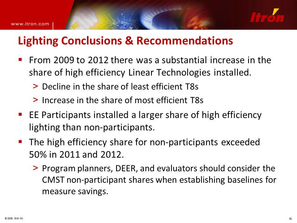 © 2009, Itron Inc. 62 Lighting Conclusions & Recommendations  From 2009 to 2012 there was a substantial increase in the share of high efficiency Line