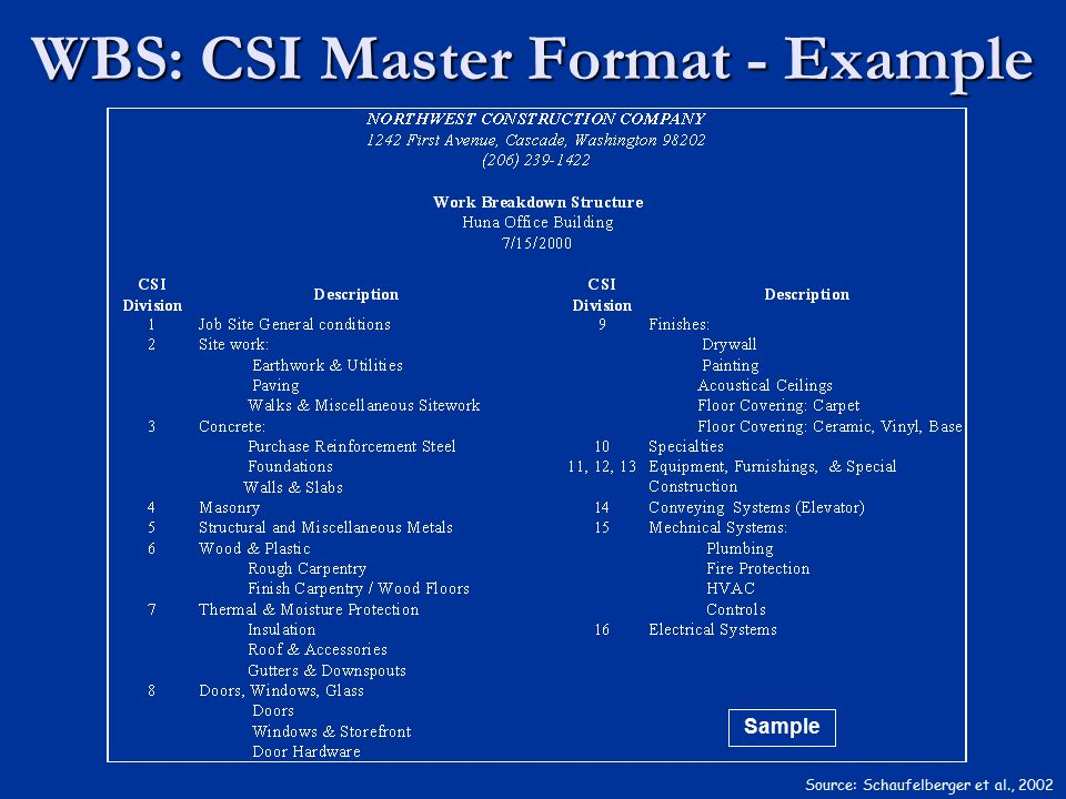 WBS: CSI Master Format - Example Source: Schaufelberger et al., 2002 Sample