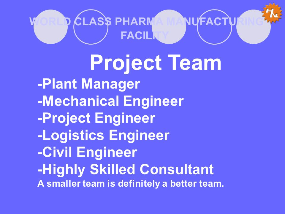 WORLD CLASS PHARMA MANUFACTURING FACILITY Project Team -Plant Manager -Mechanical Engineer -Project Engineer -Logistics Engineer -Civil Engineer -High