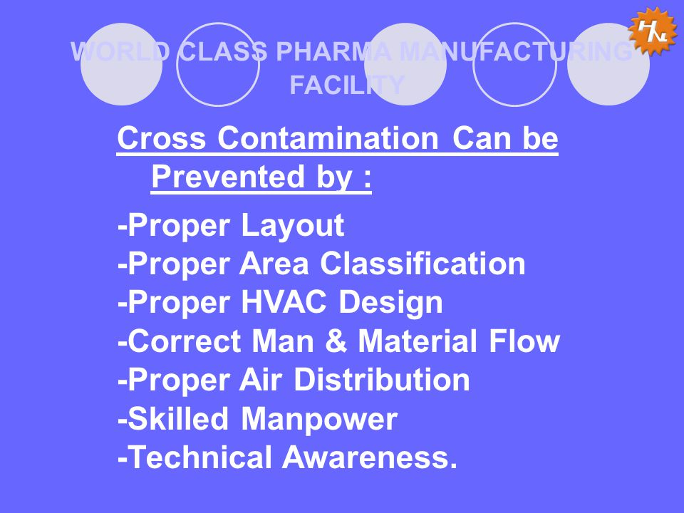 WORLD CLASS PHARMA MANUFACTURING FACILITY Cross Contamination Can be Prevented by : -Proper Layout -Proper Area Classification -Proper HVAC Design -Co