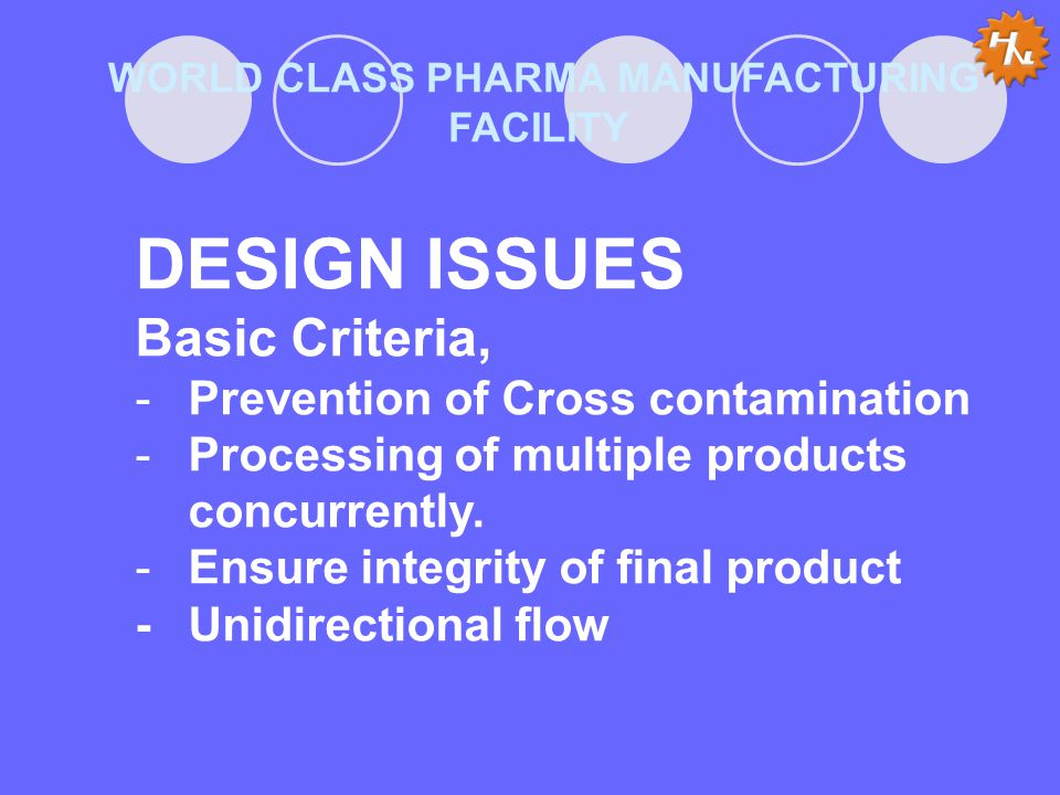 WORLD CLASS PHARMA MANUFACTURING FACILITY DESIGN ISSUES Basic Criteria, -Prevention of Cross contamination -Processing of multiple products concurrent