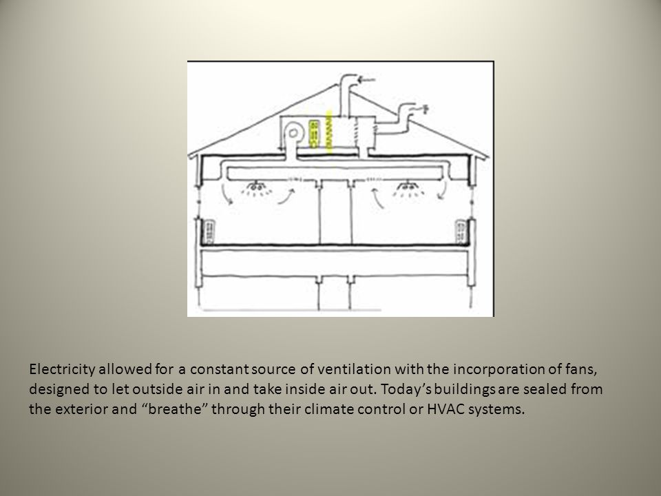HVAC systems are designed to: remove perimeter heat gained from solar radiation