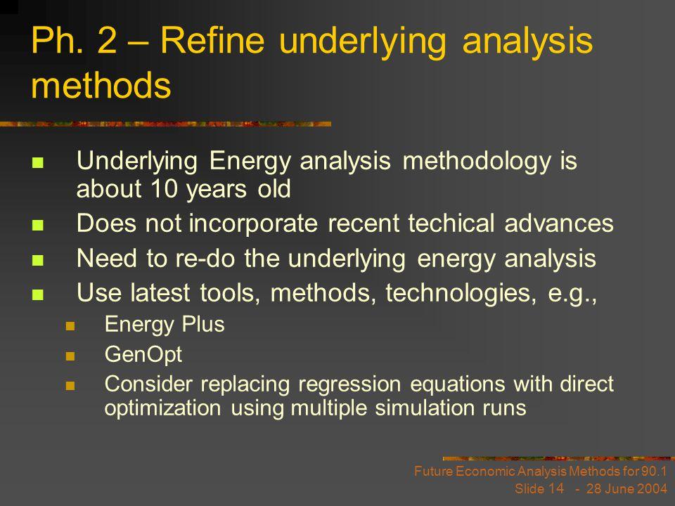 Future Economic Analysis Methods for 90.1 Slide 14 - 28 June 2004 Ph. 2 – Refine underlying analysis methods Underlying Energy analysis methodology is