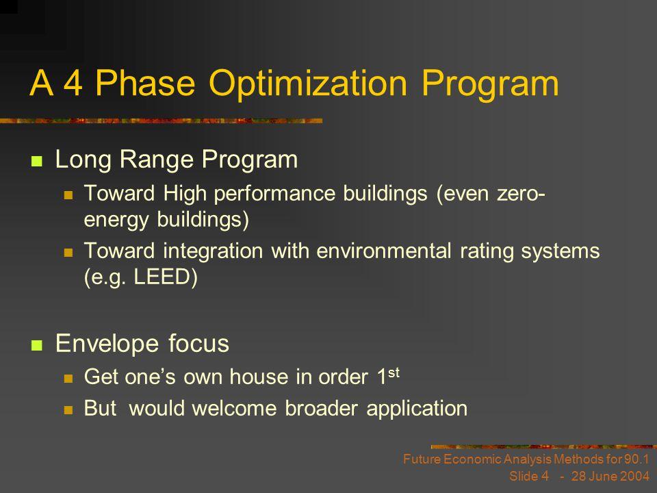 Future Economic Analysis Methods for 90.1 Slide 5 - 28 June 2004 The 4 Phases 1.