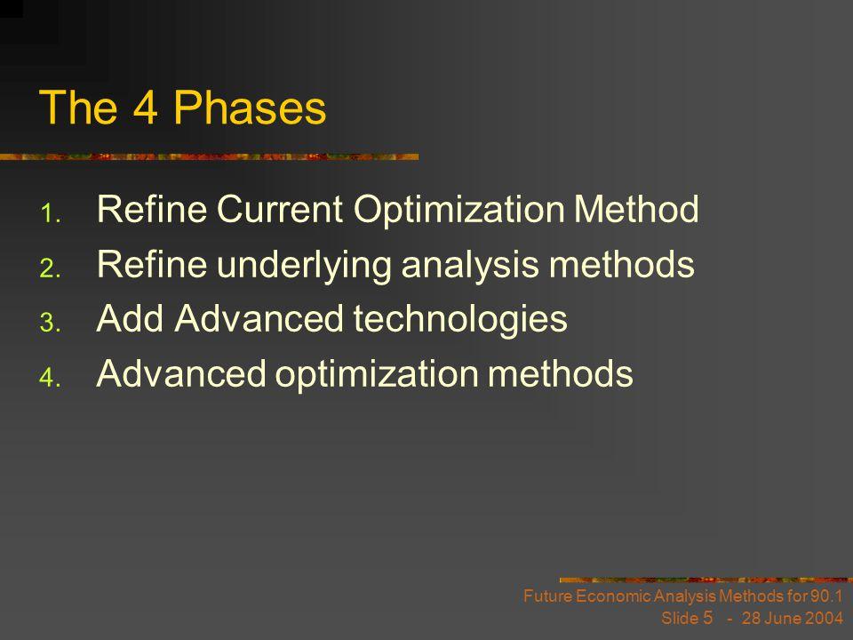 Future Economic Analysis Methods for 90.1 Slide 6 - 28 June 2004 Ph.