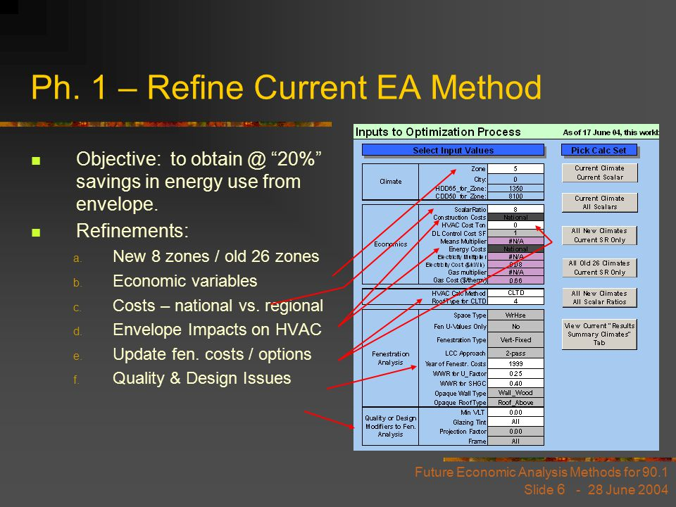 """Future Economic Analysis Methods for 90.1 Slide 6 - 28 June 2004 Ph. 1 – Refine Current EA Method Objective: to obtain @ """"20%"""" savings in energy use f"""