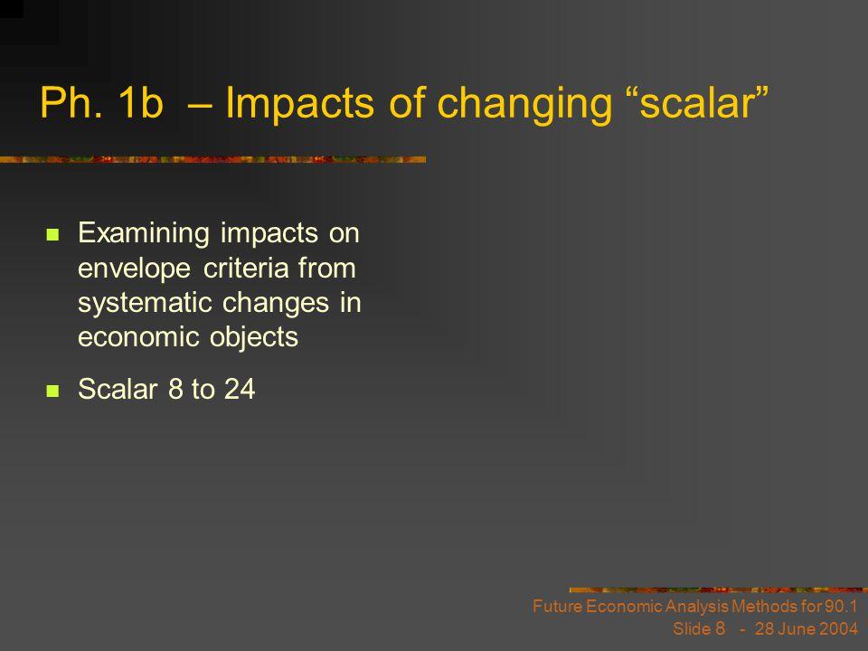 Future Economic Analysis Methods for 90.1 Slide 9 - 28 June 2004 Ph.