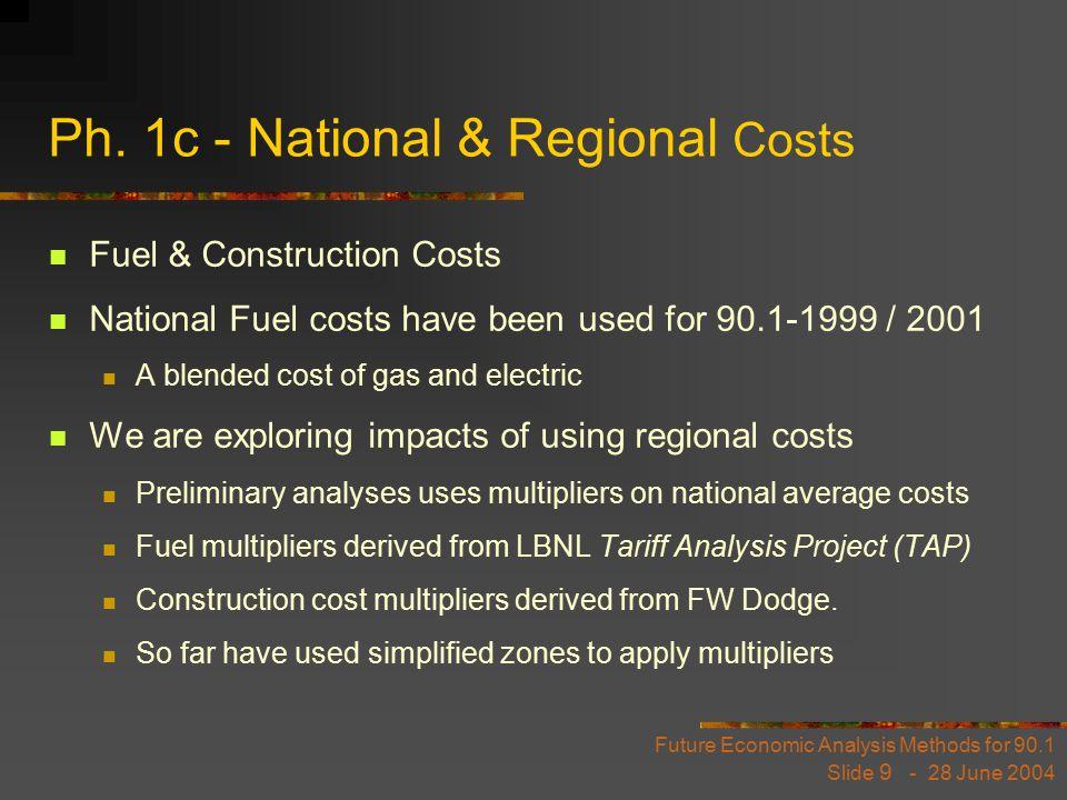 Future Economic Analysis Methods for 90.1 Slide 9 - 28 June 2004 Ph. 1c - National & Regional Costs Fuel & Construction Costs National Fuel costs have