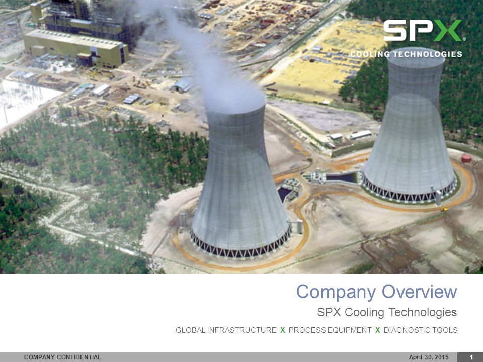 COMPANY CONFIDENTIAL GLOBAL INFRASTRUCTURE X PROCESS EQUIPMENT X DIAGNOSTIC TOOLS April 30, 20151 Company Overview SPX Cooling Technologies