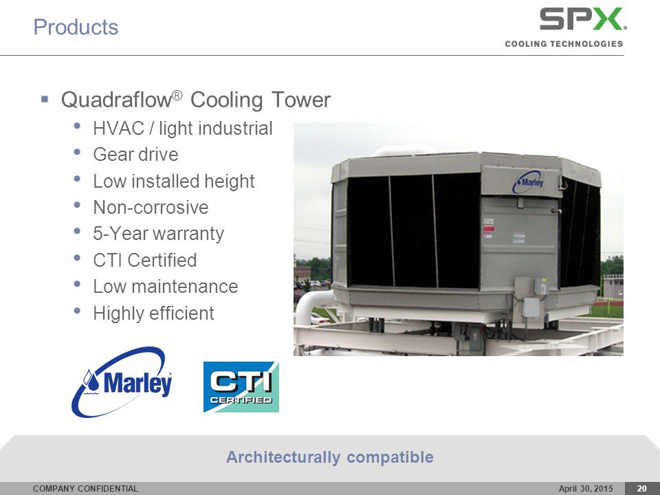 COMPANY CONFIDENTIALApril 30, 201520 Products  Quadraflow ® Cooling Tower HVAC / light industrial Gear drive Low installed height Non-corrosive 5-Year warranty CTI Certified Low maintenance Highly efficient Architecturally compatible