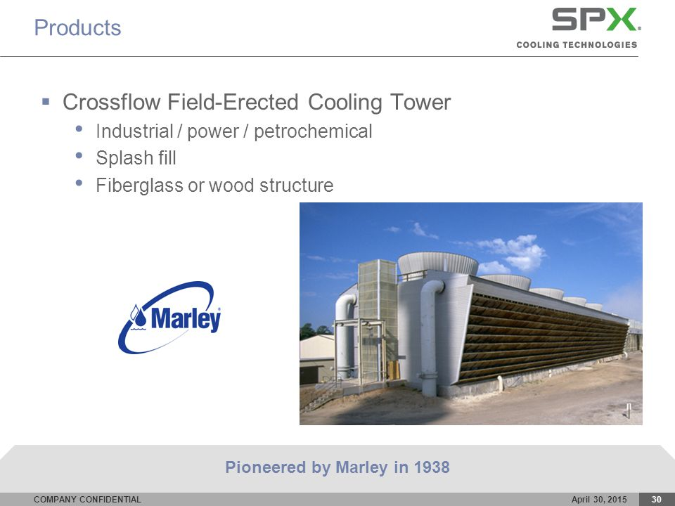COMPANY CONFIDENTIALApril 30, 201530 Products  Crossflow Field-Erected Cooling Tower Industrial / power / petrochemical Splash fill Fiberglass or wood structure Pioneered by Marley in 1938