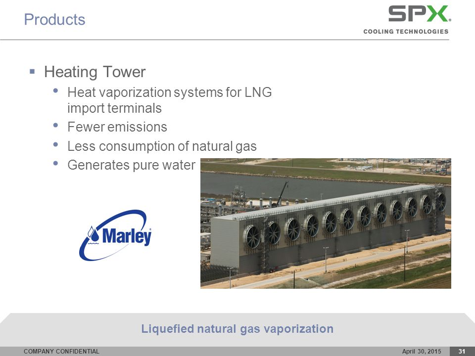 COMPANY CONFIDENTIALApril 30, 201531 Products  Heating Tower Heat vaporization systems for LNG import terminals Fewer emissions Less consumption of natural gas Generates pure water Liquefied natural gas vaporization