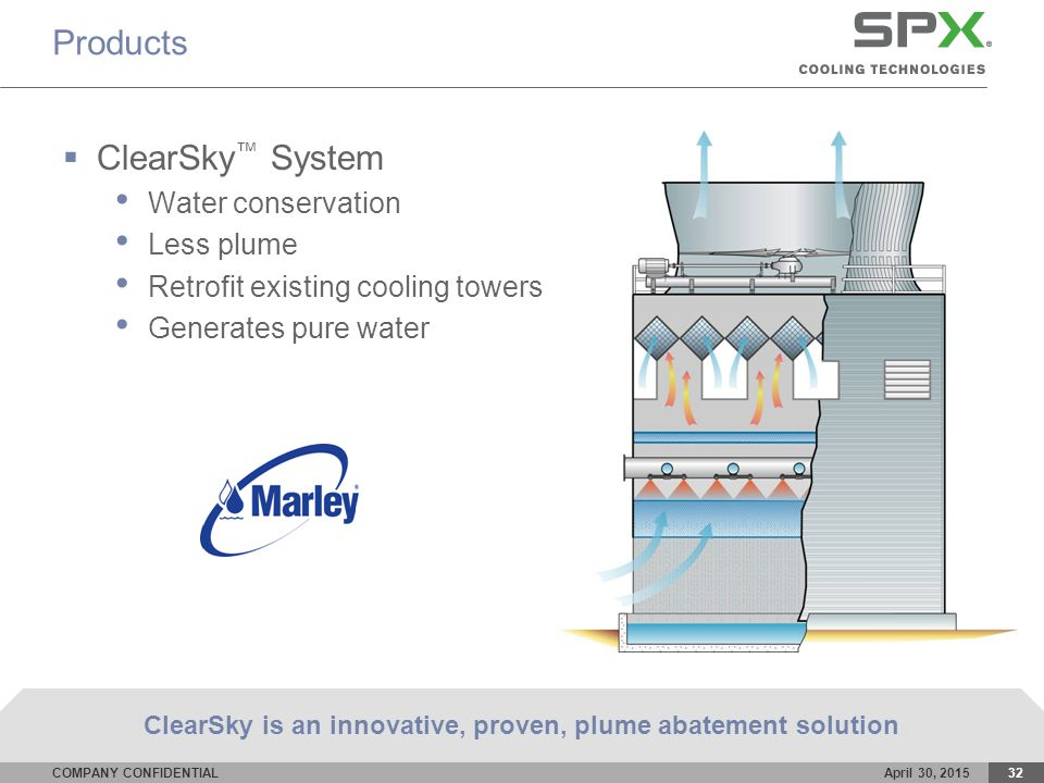 COMPANY CONFIDENTIALApril 30, 201532 Products  ClearSky ™ System Water conservation Less plume Retrofit existing cooling towers Generates pure water ClearSky is an innovative, proven, plume abatement solution