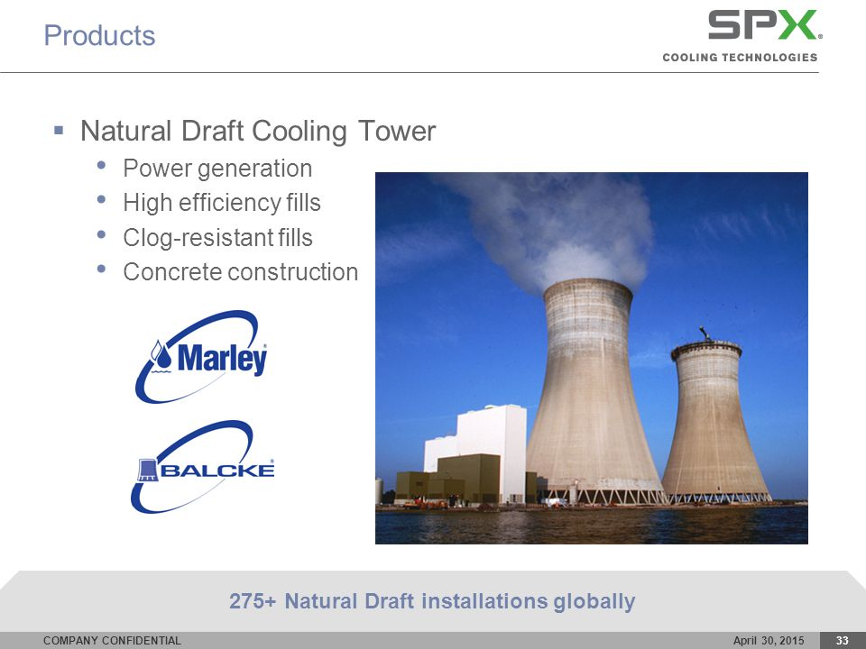 COMPANY CONFIDENTIALApril 30, 201533 Products  Natural Draft Cooling Tower Power generation High efficiency fills Clog-resistant fills Concrete construction 275+ Natural Draft installations globally
