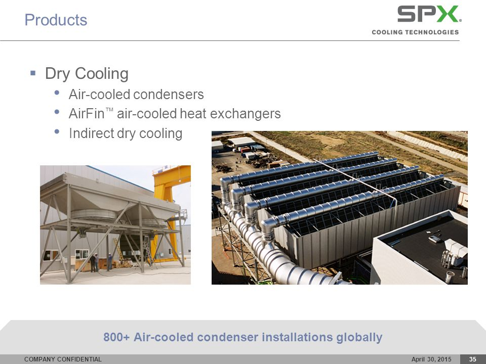 COMPANY CONFIDENTIALApril 30, 201535 Products  Dry Cooling Air-cooled condensers AirFin ™ air-cooled heat exchangers Indirect dry cooling 800+ Air-cooled condenser installations globally