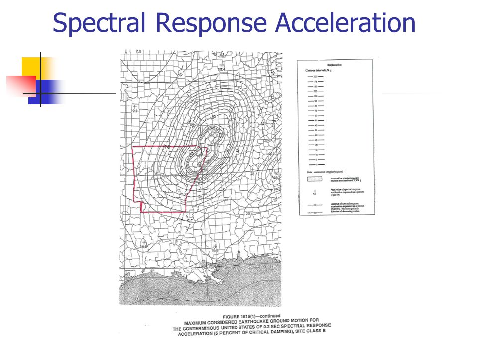 Spectral Response Acceleration