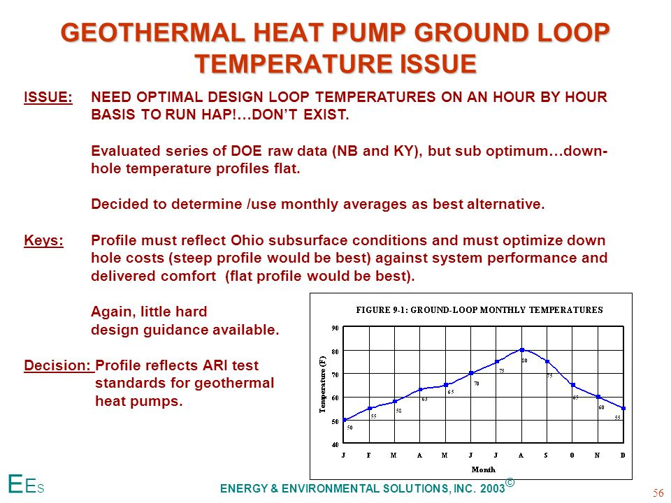 GEOTHERMAL HEAT PUMP GROUND LOOP TEMPERATURE ISSUE ISSUE: NEED OPTIMAL DESIGN LOOP TEMPERATURES ON AN HOUR BY HOUR BASIS TO RUN HAP!…DON'T EXIST.