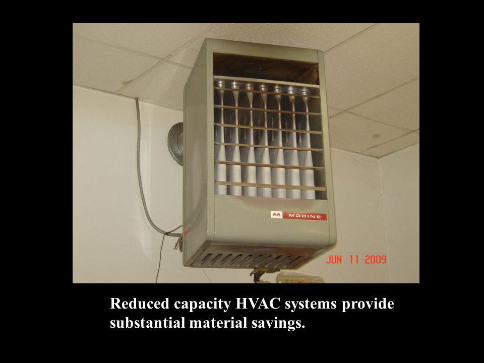 Single wall mounted unit heats the market.