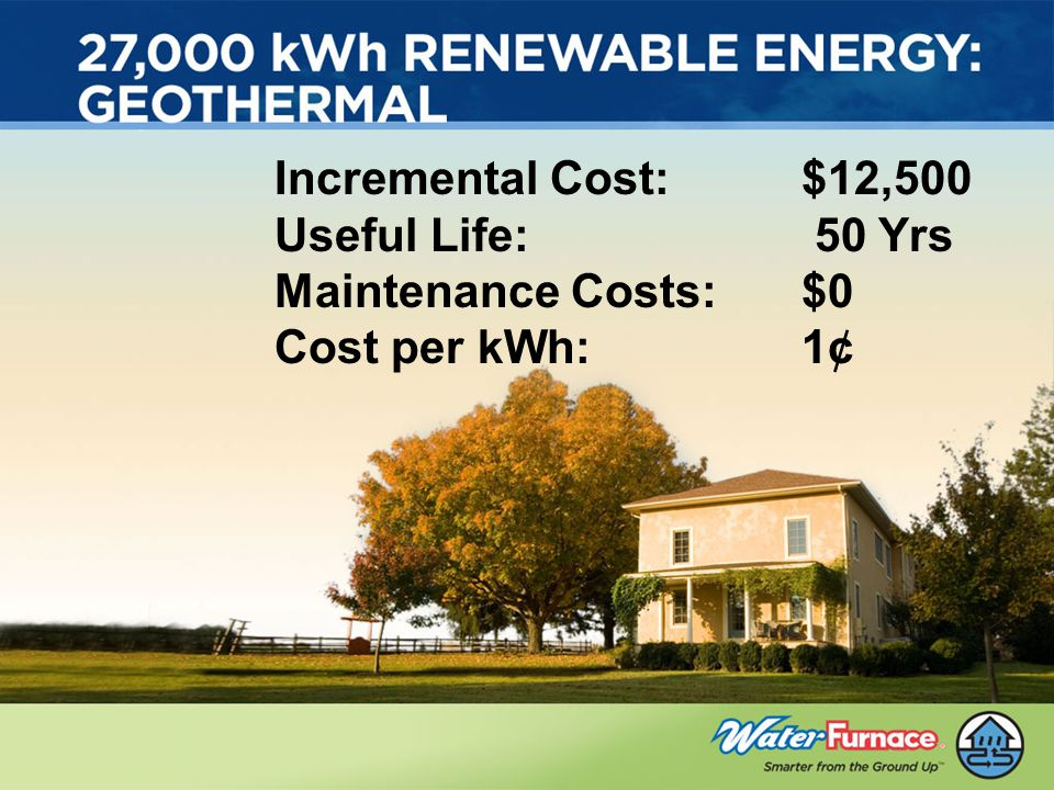 Incremental Cost:$12,500 Useful Life: 50 Yrs Maintenance Costs: $0 Cost per kWh: 1¢