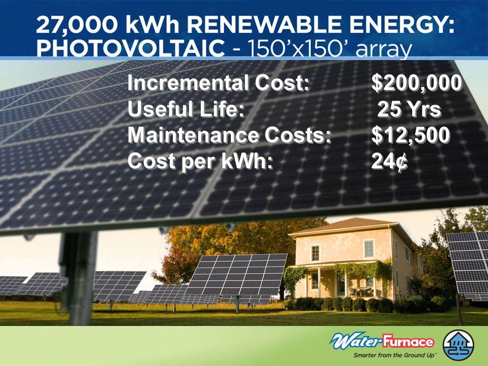 Incremental Cost:$200,000 Useful Life: 25 Yrs Maintenance Costs: $12,500 Cost per kWh: 24¢ Incremental Cost:$200,000 Useful Life: 25 Yrs Maintenance Costs: $12,500 Cost per kWh: 24¢