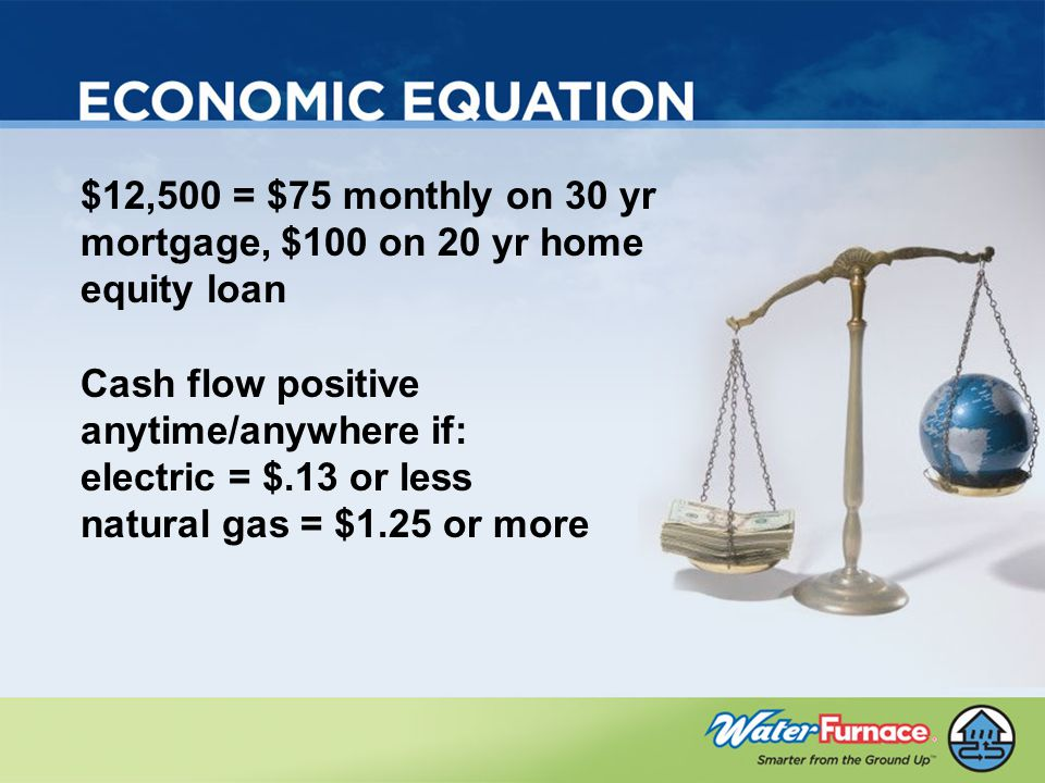 $12,500 = $75 monthly on 30 yr mortgage, $100 on 20 yr home equity loan Cash flow positive anytime/anywhere if: electric = $.13 or less natural gas = $1.25 or more