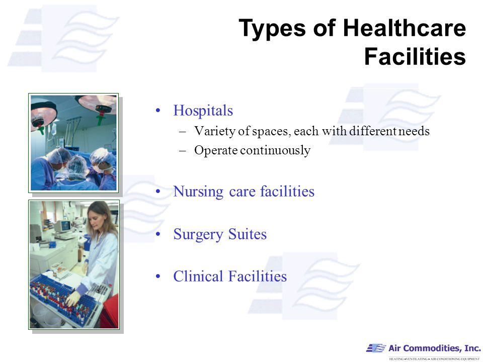 Types of Healthcare Facilities Hospitals –Variety of spaces, each with different needs –Operate continuously Nursing care facilities Surgery Suites Clinical Facilities