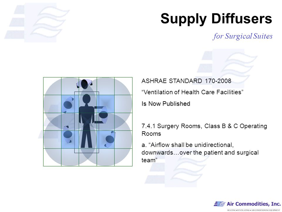 Supply Diffusers for Surgical Suites ASHRAE STANDARD 170-2008 Ventilation of Health Care Facilities Is Now Published 7.4.1 Surgery Rooms, Class B & C Operating Rooms a.