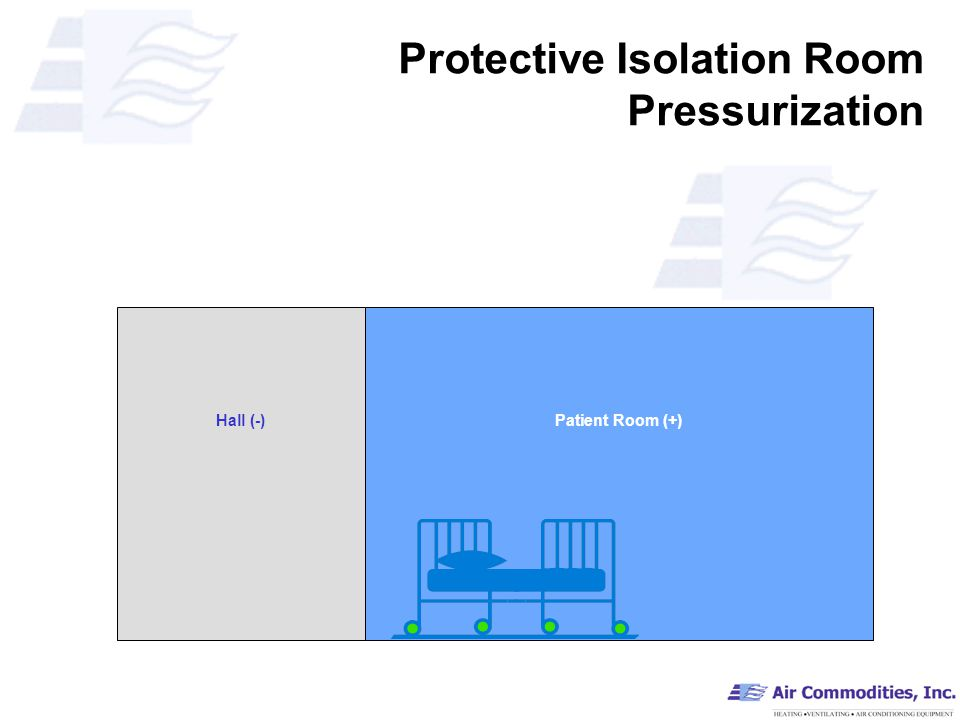 Protective Isolation Room Pressurization Patient Room (+)Hall (-)
