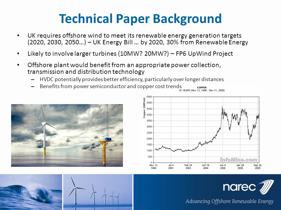 Technical Paper Background UK requires offshore wind to meet its renewable energy generation targets (2020, 2030, 2050…) – UK Energy Bill … by 2020, 30% from Renewable Energy Likely to involve larger turbines (10MW.