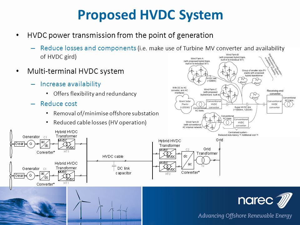 Proposed HVDC System HVDC power transmission from the point of generation – Reduce losses and components (i.e.