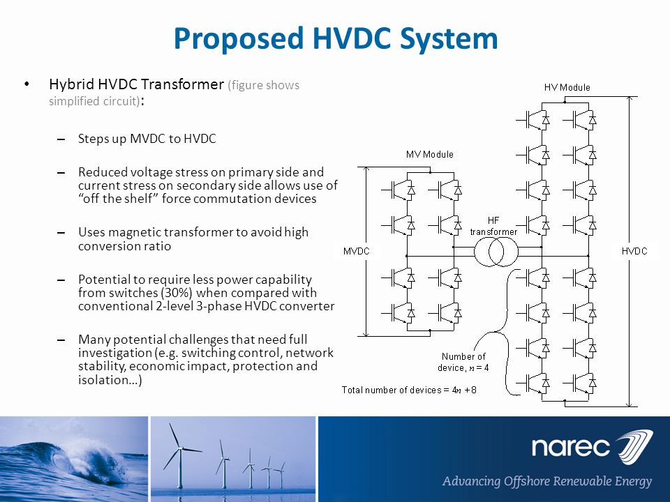 Proposed HVDC System Hybrid HVDC Transformer (figure shows simplified circuit) : – Steps up MVDC to HVDC – Reduced voltage stress on primary side and current stress on secondary side allows use of off the shelf force commutation devices – Uses magnetic transformer to avoid high conversion ratio – Potential to require less power capability from switches (30%) when compared with conventional 2-level 3-phase HVDC converter – Many potential challenges that need full investigation (e.g.