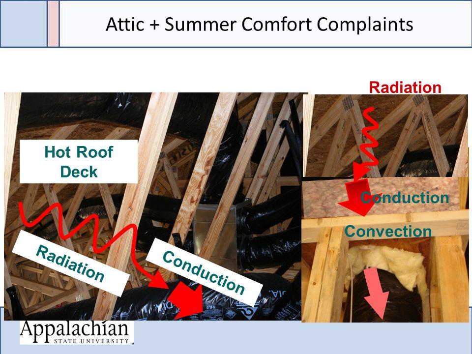 Attic + Summer Comfort Complaints Hot Roof Deck Radiation Convection Conduction Radiation Conduction