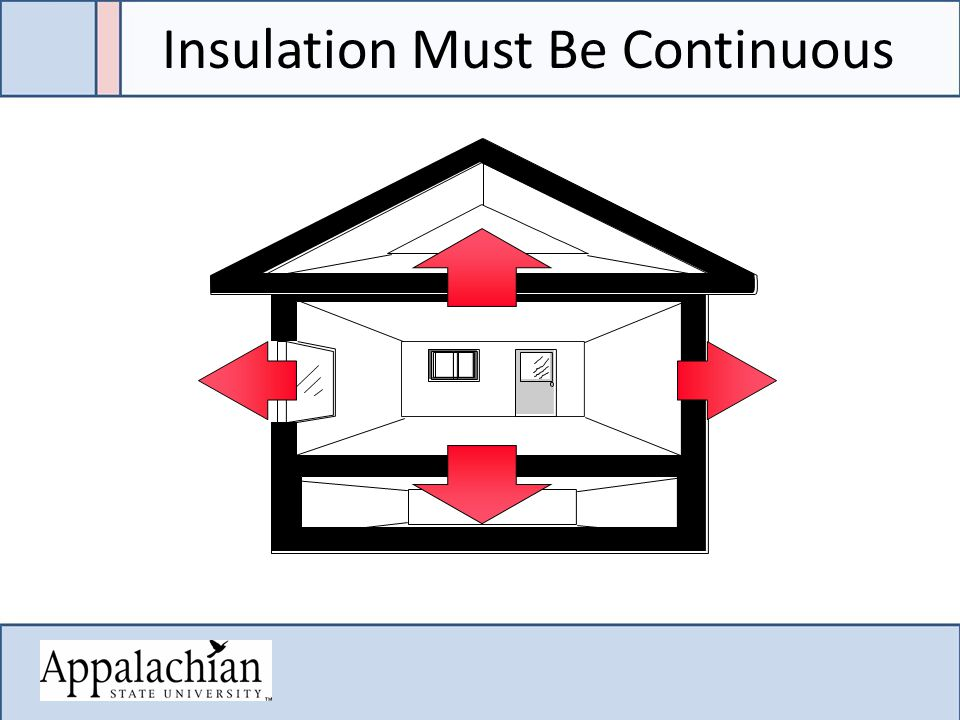 Insulation Must Be Continuous