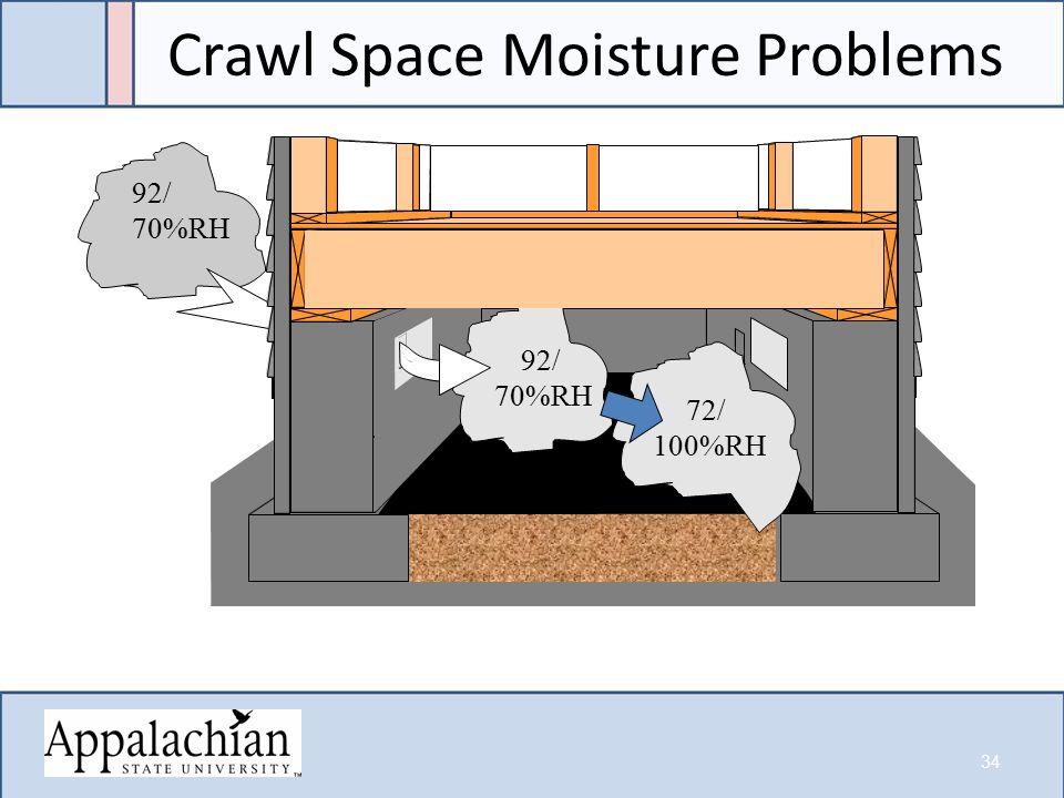 Crawl Space Moisture Problems 34 92/ 70%RH 72/ 100%RH 92/ 70%RH