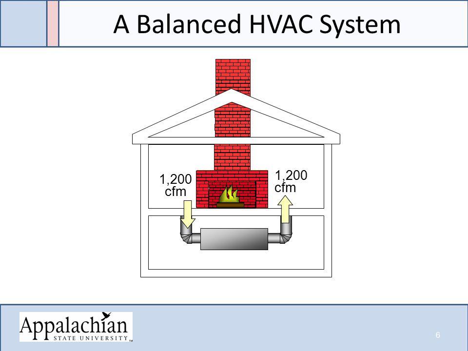 A Balanced HVAC System 6 1,200 cfm