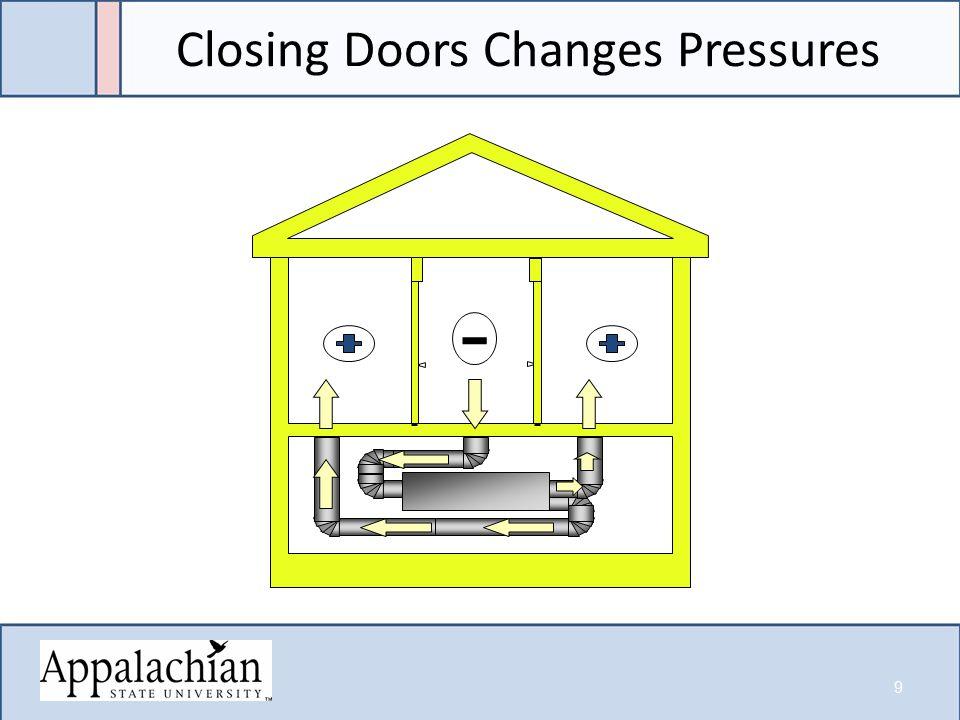 - 9 Closing Doors Changes Pressures