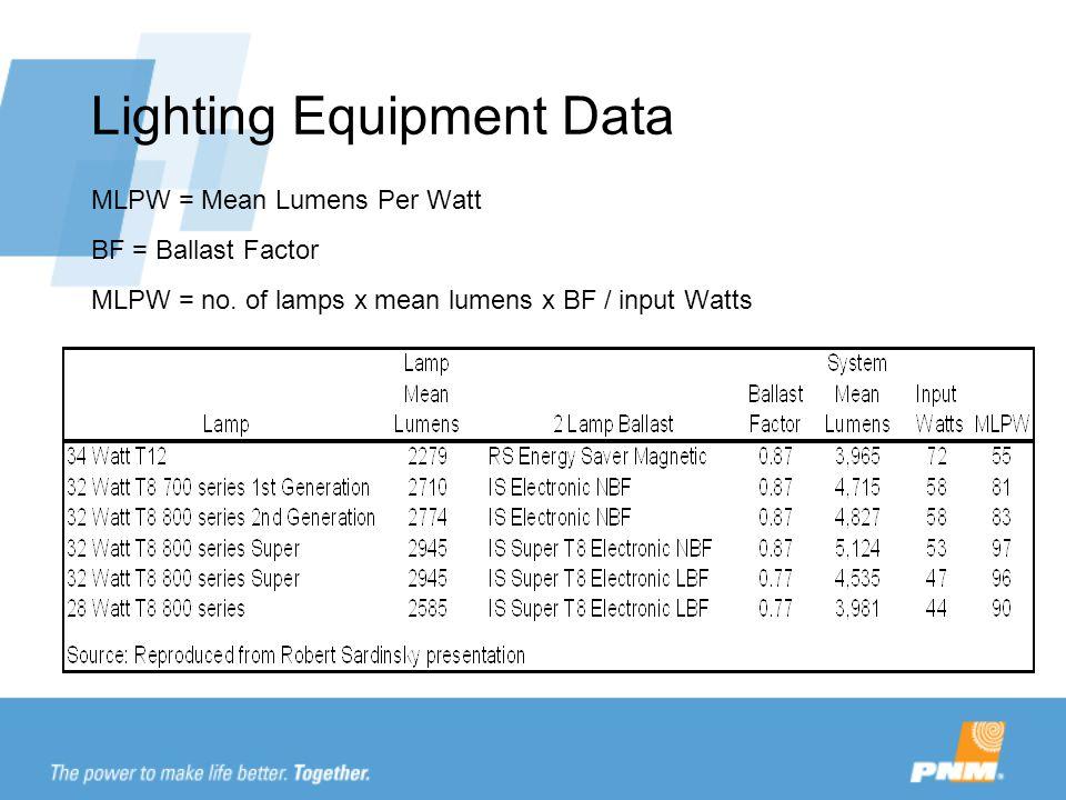 Lighting Equipment Data MLPW = Mean Lumens Per Watt BF = Ballast Factor MLPW = no.