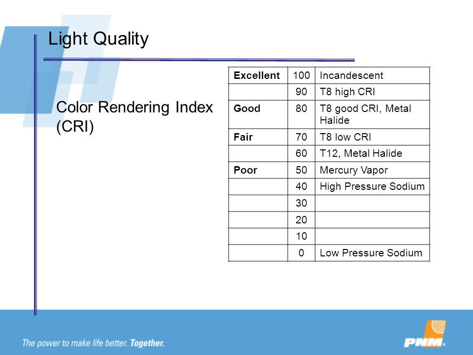 Light Quality Color Rendering Index (CRI) Excellent100Incandescent 90T8 high CRI Good80T8 good CRI, Metal Halide Fair70T8 low CRI 60T12, Metal Halide Poor50Mercury Vapor 40High Pressure Sodium 30 20 10 0Low Pressure Sodium