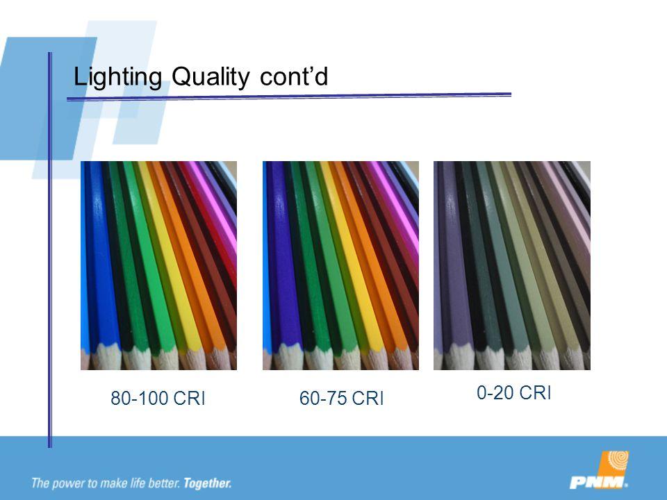 Lighting Quality cont'd 80-100 CRI60-75 CRI 0-20 CRI