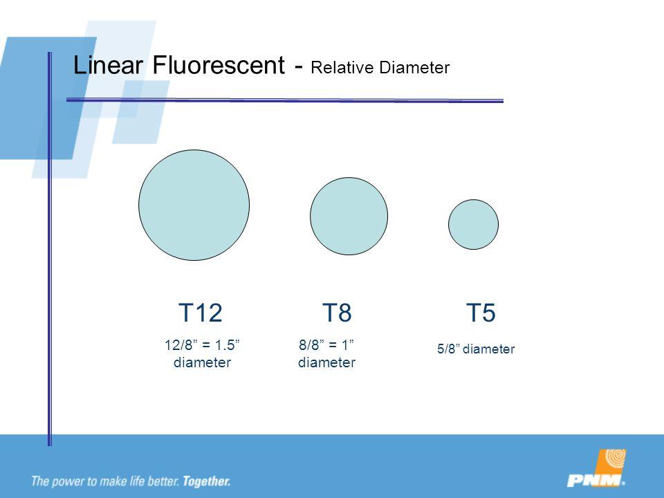 Linear Fluorescent - Relative Diameter T12T8T5 12/8 = 1.5 diameter 8/8 = 1 diameter 5/8 diameter