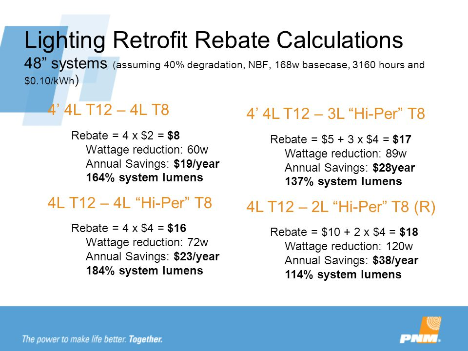 Lighting Retrofit Rebate Calculations 48 systems (assuming 40% degradation, NBF, 168w basecase, 3160 hours and $0.10/kWh ) 4' 4L T12 – 4L T8 Rebate = 4 x $2 = $8 Wattage reduction: 60w Annual Savings: $19/year 164% system lumens 4L T12 – 4L Hi-Per T8 Rebate = 4 x $4 = $16 Wattage reduction: 72w Annual Savings: $23/year 184% system lumens 4' 4L T12 – 3L Hi-Per T8 Rebate = $5 + 3 x $4 = $17 Wattage reduction: 89w Annual Savings: $28year 137% system lumens 4L T12 – 2L Hi-Per T8 (R) Rebate = $10 + 2 x $4 = $18 Wattage reduction: 120w Annual Savings: $38/year 114% system lumens
